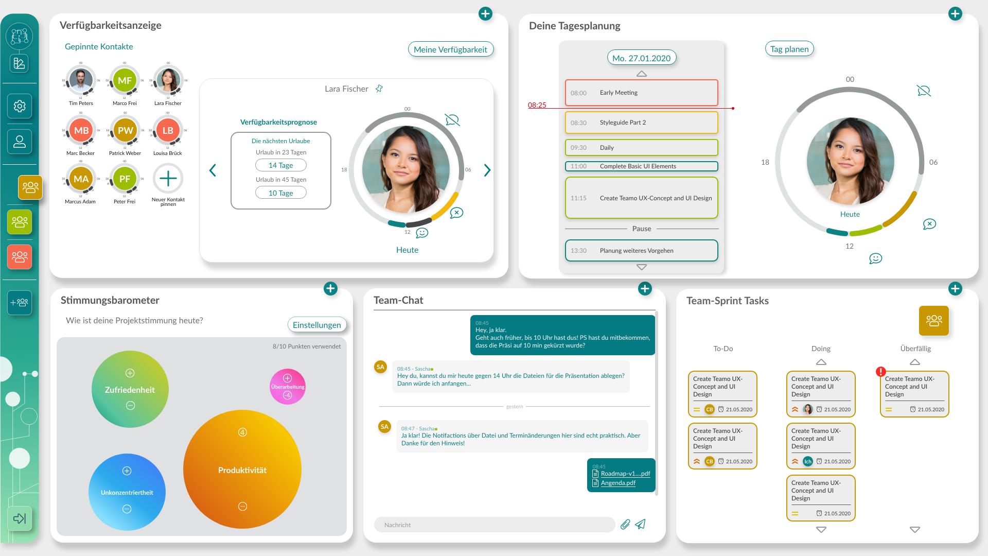 Team Dashboard in »Digitale Teams« - alles Wichtige im Blick. Zu sehen sind in dieser Variante die Verfügbarkeit von Team-Kolleginnen und -Kollegen für Besprechungen, die eigene Tagesplanung, das Team-Stimmungsbarometer, der laufende Teamchat sowie die Datei-Ablage des Projekts, an dem das Team gerade arbeitet.